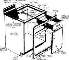 Fabricación de gabinete básico