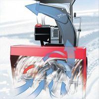 ¿Cómo funciona un soplador de nieve?