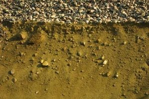 Lista de Control de erosión