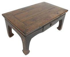Cómo determinar si una mesa de madera es un antiguo o Vintage