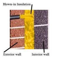 Sobre la instalación del aislamiento de pared de la cavidad