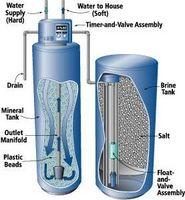 Acerca de suavizadores de agua