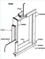 Instalación de puerta y ventana Recorte